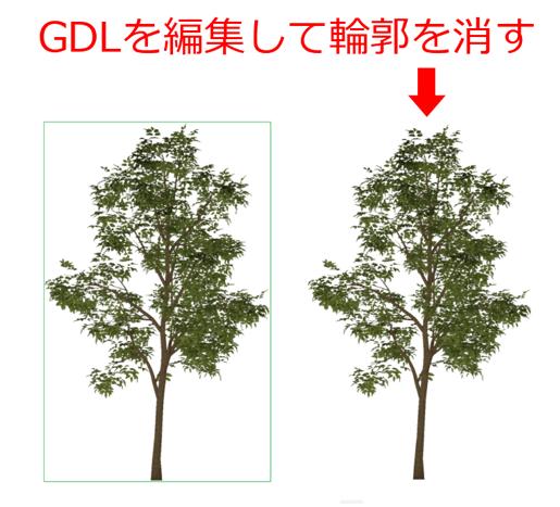 GDLを編集して輪郭を消す